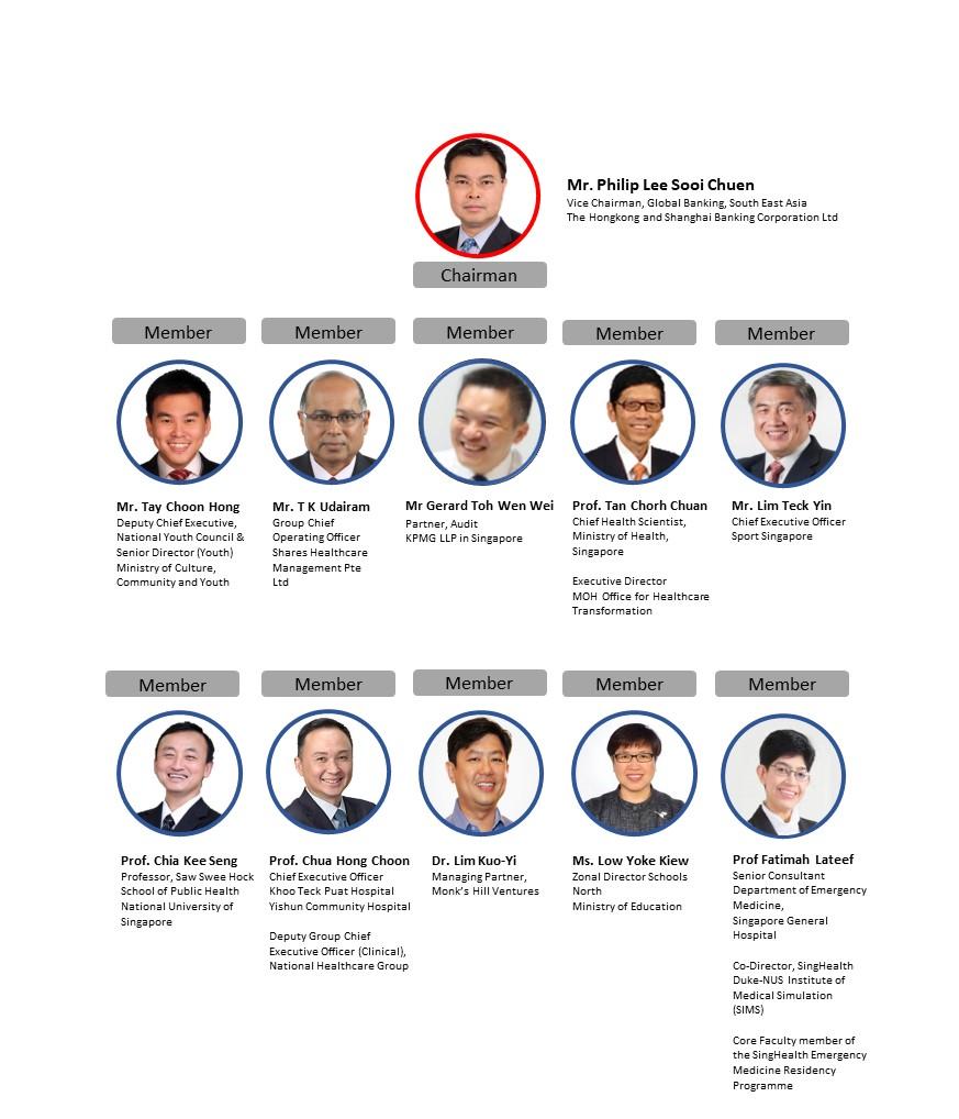 board of directors (wef 01.04.2021)