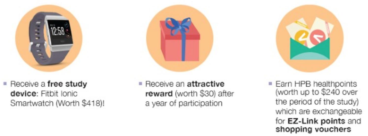 Rewards hiSG