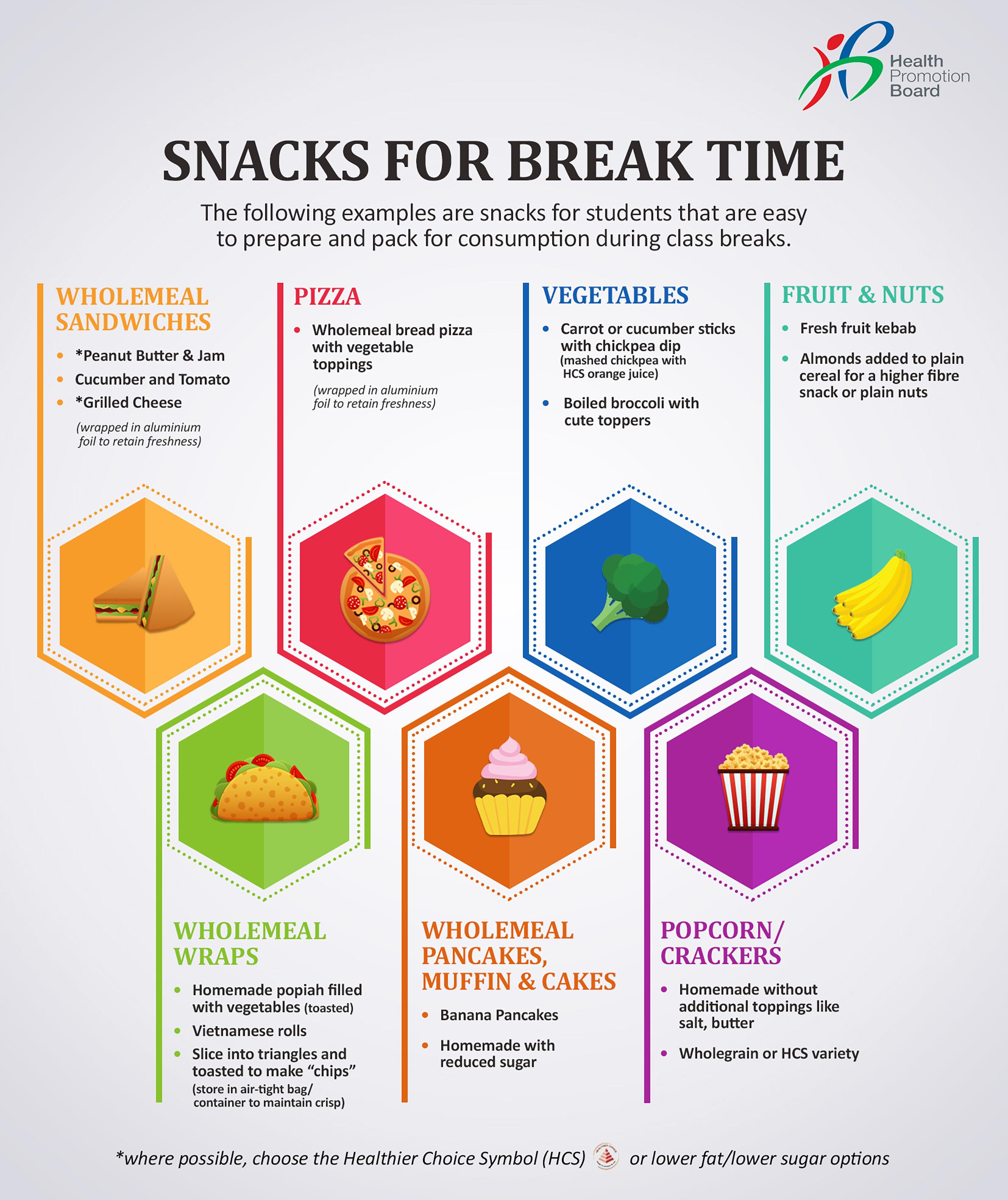 Healthy Meals in Schools Programme